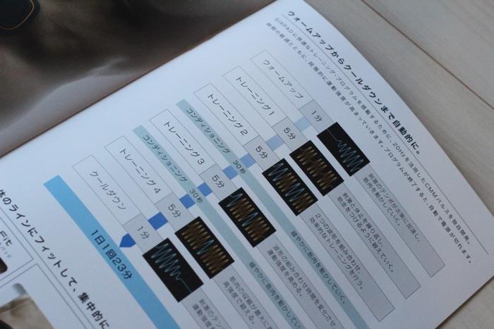 製品パンフレットデザイン中面(ウォームアップからクールダウンまでの流れ)